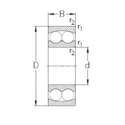 17 mm x 47 mm x 19 mm  NKE 2303 Rolamentos de esferas auto-alinhados