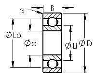 AST R10 Rolamentos de esferas profundas