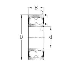 30 mm x 62 mm x 20 mm  NKE 2206-2RS Rolamentos de esferas auto-alinhados