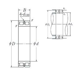 460 mm x 620 mm x 160 mm  NSK RSF-4992E4 Rolamentos cilíndricos