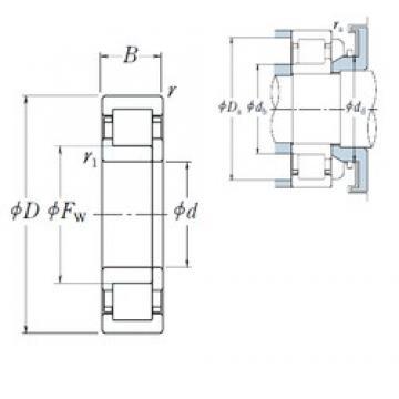 60 mm x 110 mm x 22 mm  NSK NUP 212 EW Rolamentos cilíndricos