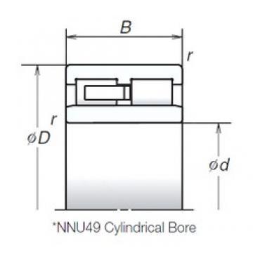 105 mm x 145 mm x 40 mm  NSK NNU4921MB Rolamentos cilíndricos