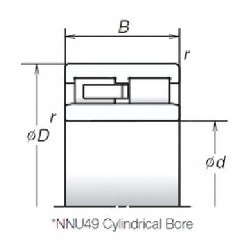 120 mm x 165 mm x 45 mm  NSK NNU4924MB Rolamentos cilíndricos