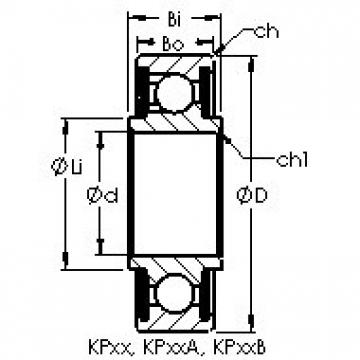 AST KP25B Rolamentos de esferas profundas